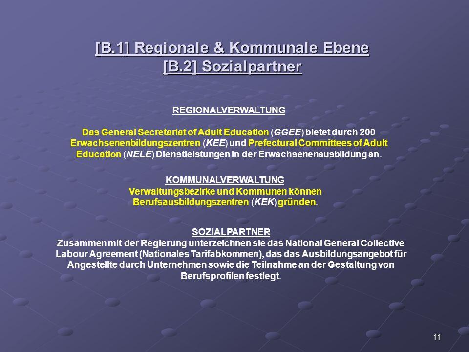 [B.1] Regionale & Kommunale Ebene [B.2] Sozialpartner